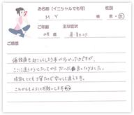 M.Yさん 28歳 女性
