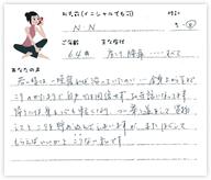 N.Nさん 64歳 女性
