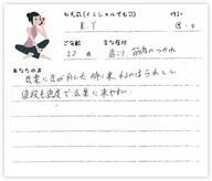 K.Yさん 22歳 男性