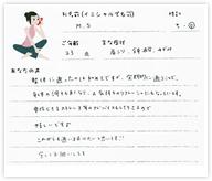 M.Sさん 23歳 女性